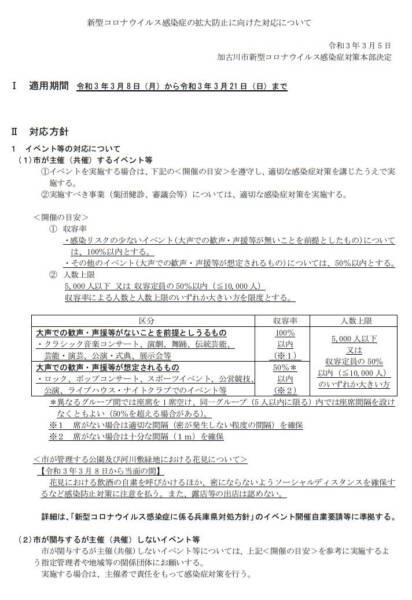 市 感染 者 コロナ 数 加古川 兵庫県/新型コロナウイルス感染者の発生状況